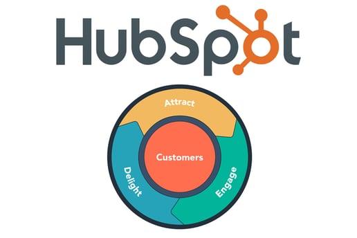 Hubspot-Inbound-Flywheel