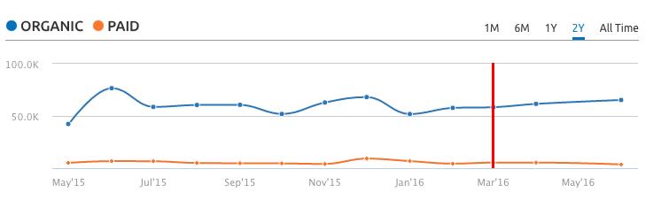 cc36385da1 BHS & Austin Reed Retail Failures: Are Clicks More Important than ...