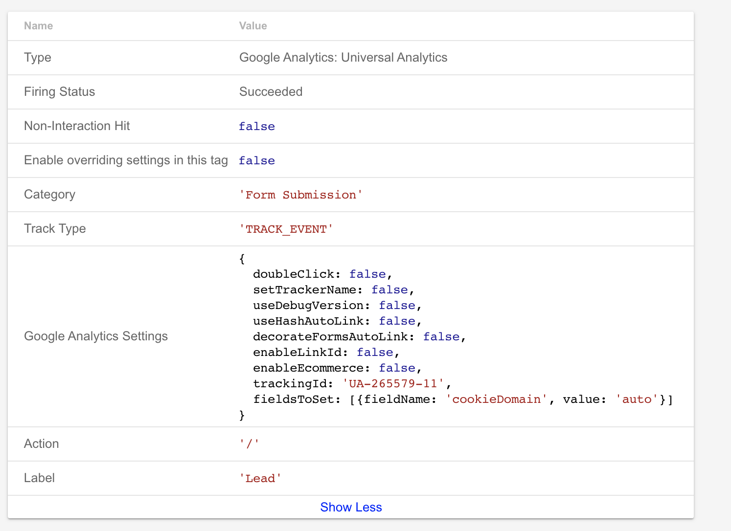 example data sent to google analytics