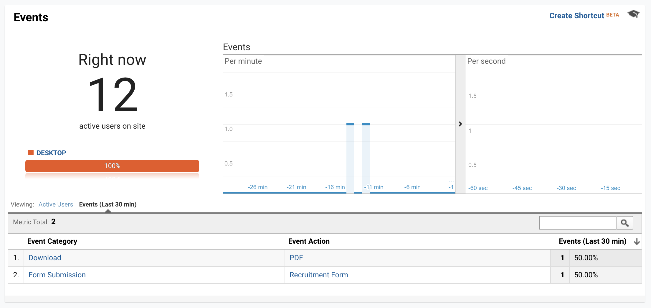 checking events on google analytics