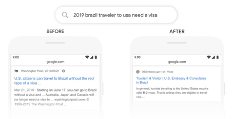 Example of Google BERT