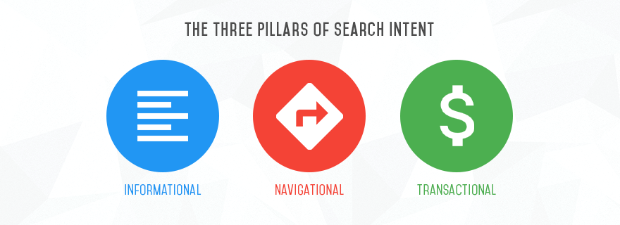 three-pillars-of-search-intent
